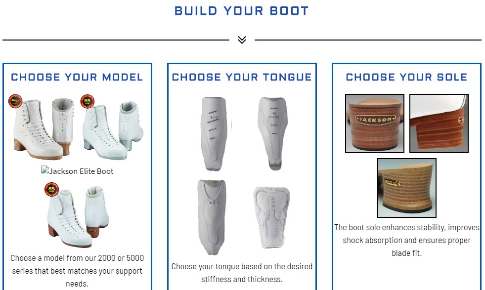 Build your own boot rapid custom